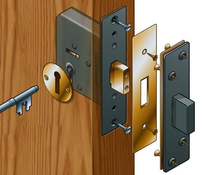 split section mortice lock